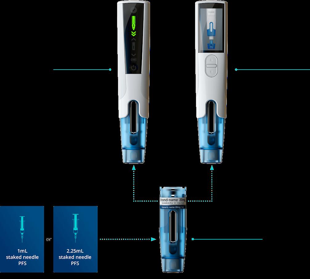 smart autoinjector comparison infographic